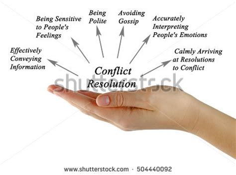 Conflict and solution essay